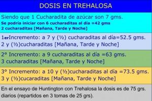 TREHALOSA